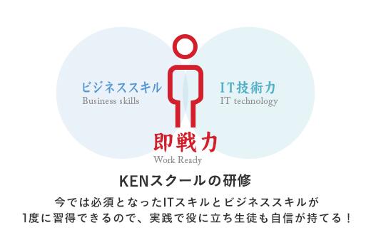 KENスクールの研修